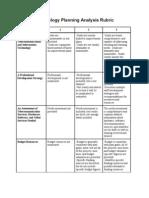 Technology Planning Analysis Rubric