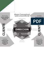 Mapa Conceptual ISO 9001_ 2008 Cap 5 y 6