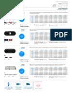 Dorcas USBs