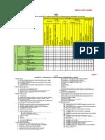 Tabel Pt Evaluarea Riscurilor Hg 1048 Din 2006