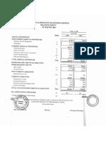 Elbl 12m Balance Sheet