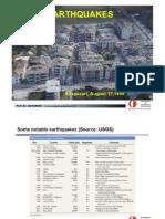 414 Earthquakes