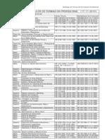 Catalogo de Titulos de Formacion Profesional