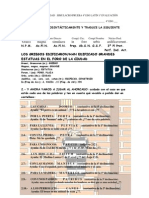CURSO 2011-2012  VERDADERO SIMULACRO CORREGIDO  PRUEBA 4º ESO LATÍN 1ª EVALUACIÓN
