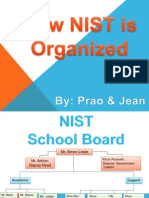 How NIST is Organized Real One (1)[1]