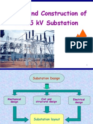 Electrical Substation Design Calculations Pdf