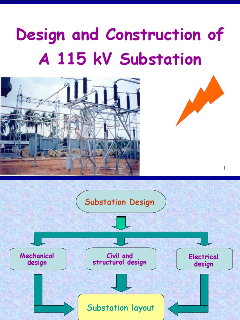 115 kv substation design presentation electrical for Substation design pdf