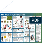 Drugs Wallchart