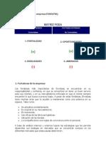 Análisis FODA de la empresa ENVOLPAQ