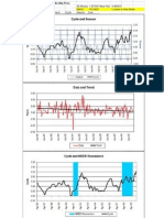 Emerging Manager Time Series Decomposition