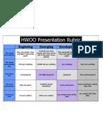 HWOO Presentation Rubric EmmaT