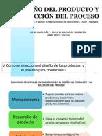 DISEÑO DEL PRODUCTO Y SELECCION DEL PROCESO, CHASE AQUILANO