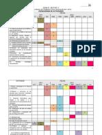 Cronograma PAT 2011-2012