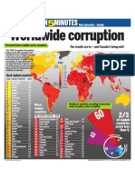 Worldwide corruption