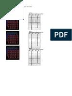Revision de Matrices Cubo de Leds