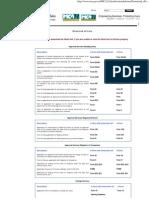 MCA Forms List