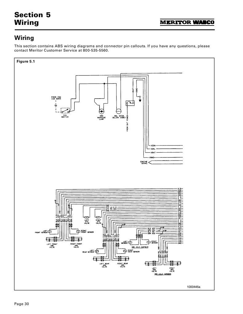 Wabco Trailer Abs Wiring Diagram Schematic Diagrams Meritor Halidex Utility Trusted Peterbilt 387 Fuse Box Haldex