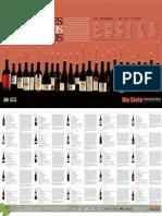 Vinos Mexicanos 2007