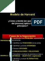 Fases Del Modelo de Harvard y Otros Actores