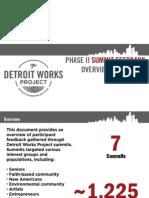 Summit Public Feedback Summary | March-May 2011
