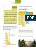 Superficie de Zonas Verdes Urbanas Por Habitante