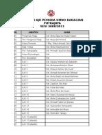 Senarai AJK Pemuda 2008