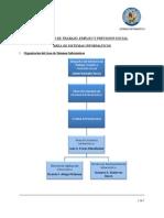 Estado de los Sistemas Informáticos (2011-08-17)