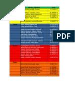 Lista de Tropa