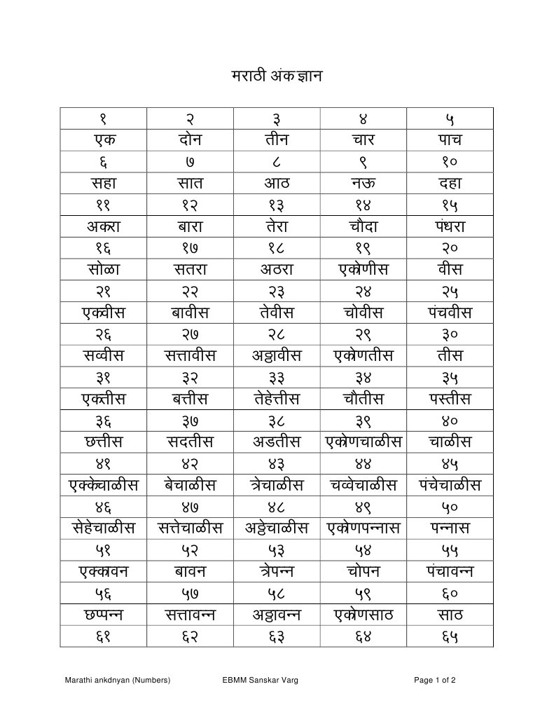 Marathi numbers 1 to 100 biocorpaavc Gallery