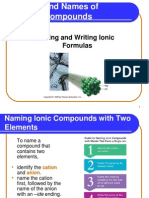 Formulas and Names-Inorganic Compounds