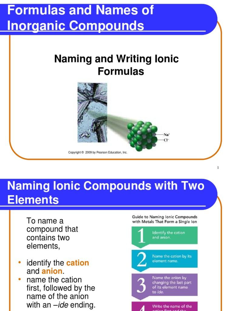 Formulas and Names-Inorganic Compounds | Ion | Chloride