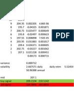 Volatility Analysis
