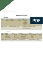 pyp subjects framework