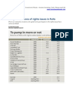 The Pros and Cons of Rights Issues in Reits
