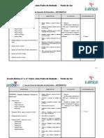 Planificação Informática 9º OPI2