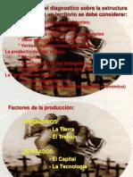 Dinamica Capitalist A- La Estructura Productiva