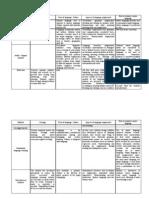 Method Chart2