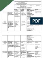 dosificacion rieb 2° 11-12