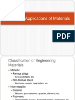 Types and Applications of Materials