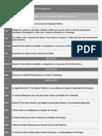 cópia de Cronologia Da Historia de Portugal