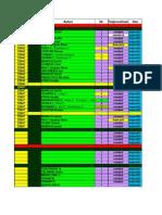Hidrotehnica Baza Date