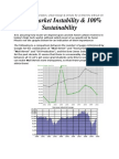 Stock Market Instability & 100% Sustainability