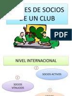 Clases de Socios de Un Club