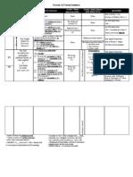 EFI Chart