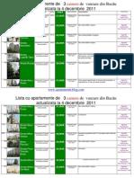 Lista Cu Apartamente de 3 Camere de Vanzare Din Bacau Actualizata La 4 Decembrie 2011(Download PDF)