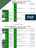 Lista Cu Apartamente de 2 Camere de Vanzare Din Bacau Actualizata La 2 Decembrie 2011(Download PDF)