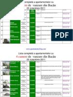 Lista Cu Apartamente Imobiliare Cu 4 Camere de Vanzare Din Bacau Actualizata La 30 Noiembrie 2011(Download PDF)
