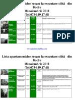 Lista Apartamentelor (imobilelor)  scoase la executare silită din Bacau la data  18 noiembrie  2011 (download pdf)