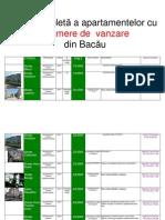 Lista Apartamentelor Cu 2 Camere de Vanzare Din Bacau La 02 Noiembrie 2011 (Download PDF)
