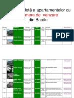 Lista Apartamentelor Cu 2 Camere de Vanzare Din Bacau La 08 Noiembrie 2011 (Download PDF)